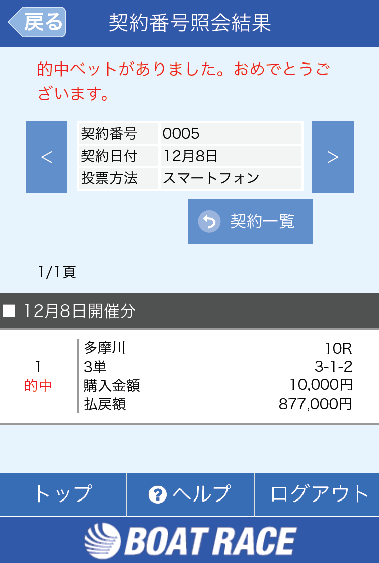 予想 多摩川 多摩川競艇予想のコツ・抑えておくべきポイント